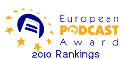 Classifica podcast italiani